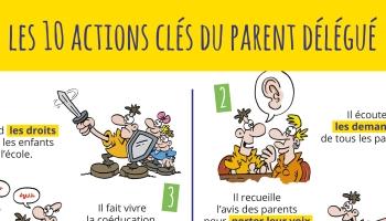 Résultats des élections de représentants de parents d\'élèves – Blog ...